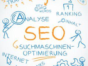 SEO Texte für Webseiten schreiben